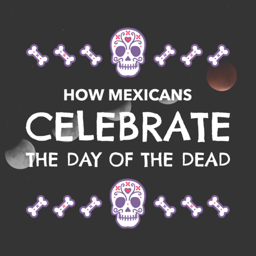 Day Of The Dead Image Size